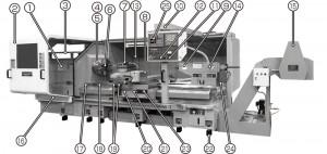 ■25の魅力をもつ高生産性機動型CNC旋盤です。